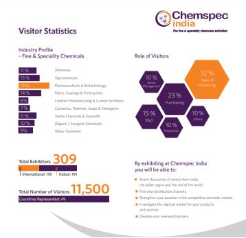 Chemspec India 2018 - OKCHEM - Global B2B Platform for